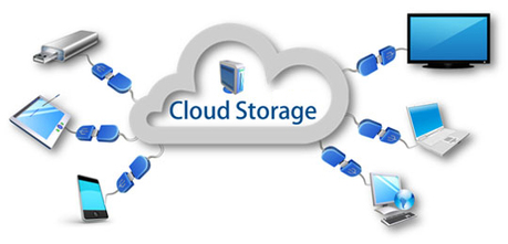 Guide of Cloud Backup Services